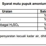 Pupuk ZA (Ammonium Sulfat) Mahkota – 1 Kg